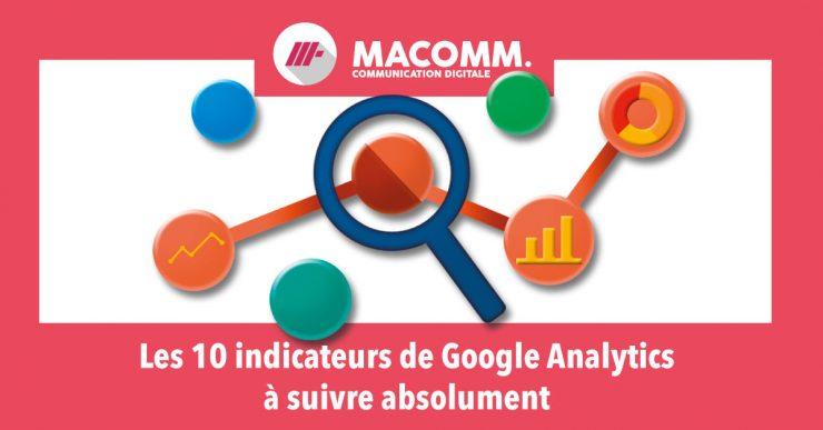 Indicateurs Google Analytics