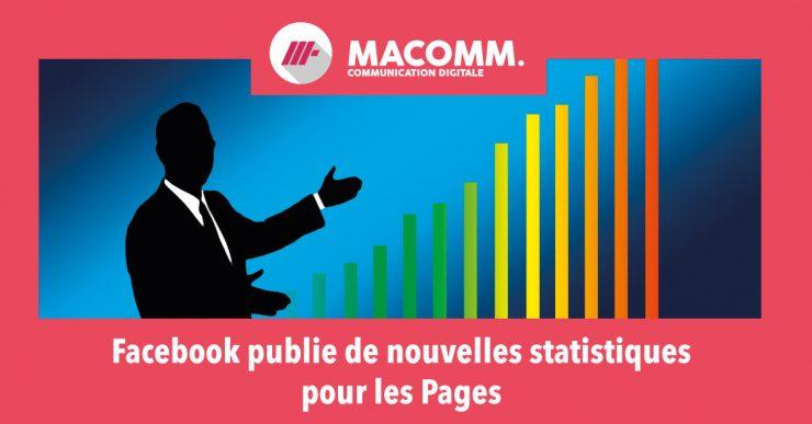 Statistiques Facebook
